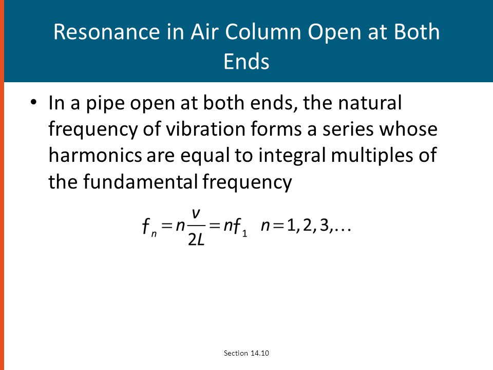 Resonance in Air Column Open at Both Ends