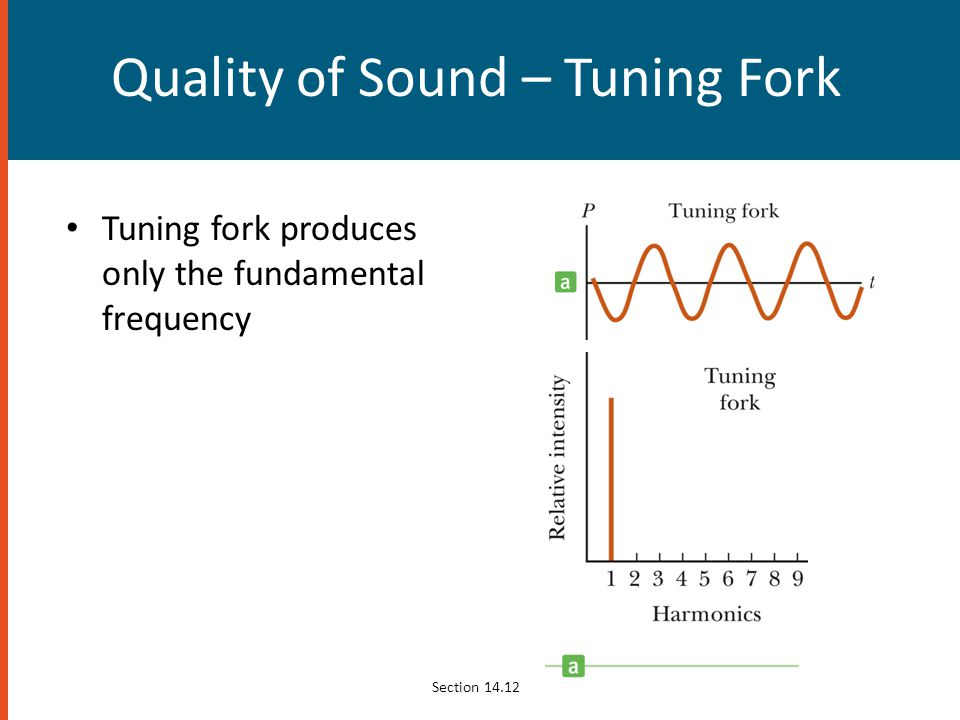 Quality of Sound – Tuning Fork