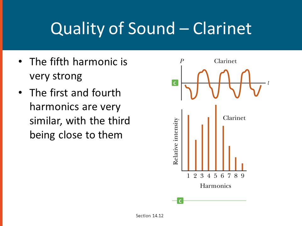 Quality of Sound – Clarinet