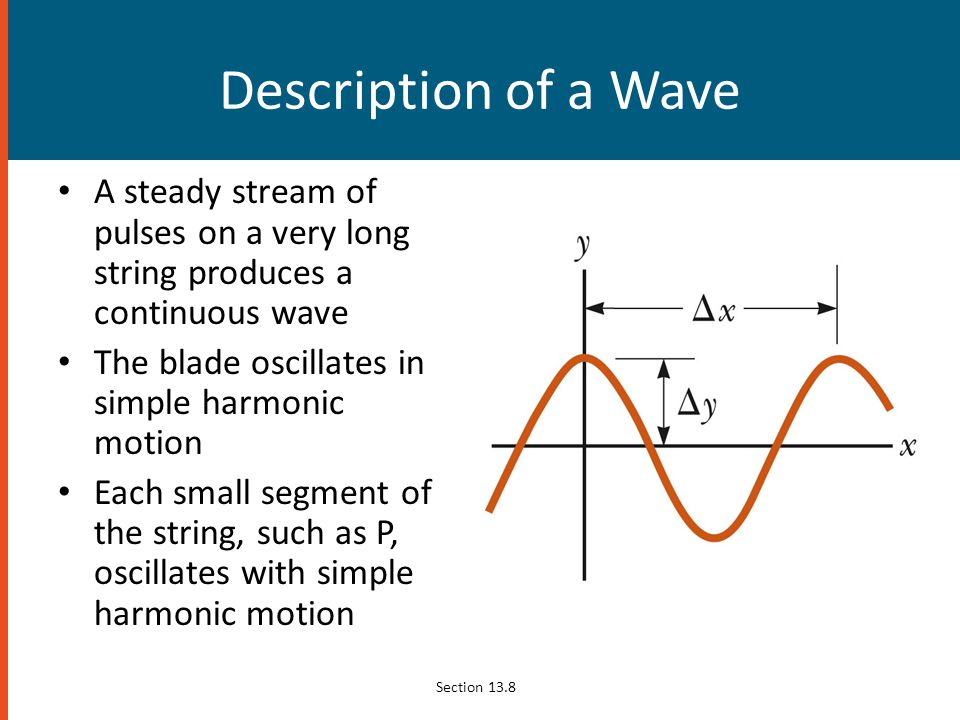 Description of a Wave A steady stream of pulses on a very long string produces a continuous wave. The blade oscillates in simple harmonic motion.