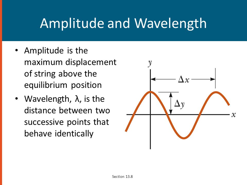 Amplitude and Wavelength
