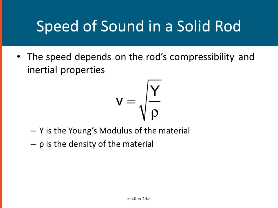 Speed of Sound in a Solid Rod
