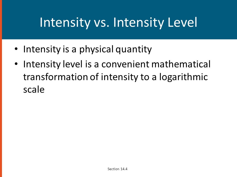 Intensity vs. Intensity Level