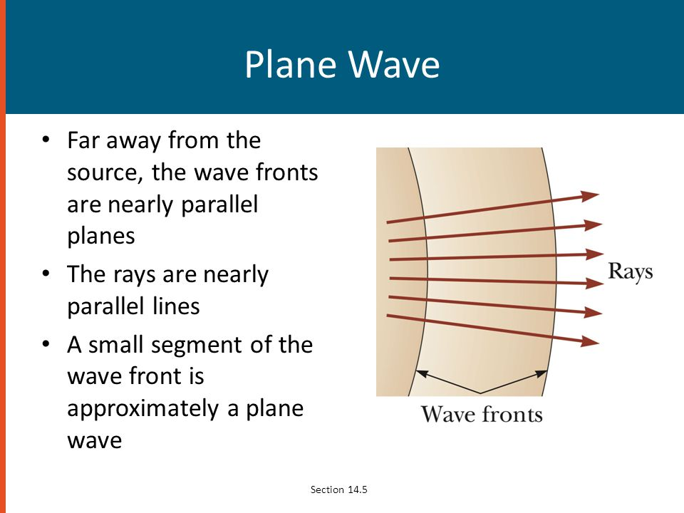 Plane Wave Far away from the source, the wave fronts are nearly parallel planes. The rays are nearly parallel lines.