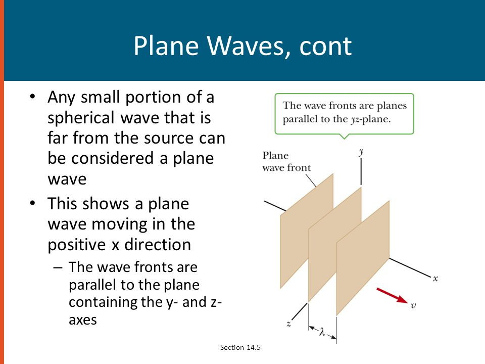 Plane Waves, cont Any small portion of a spherical wave that is far from the source can be considered a plane wave.