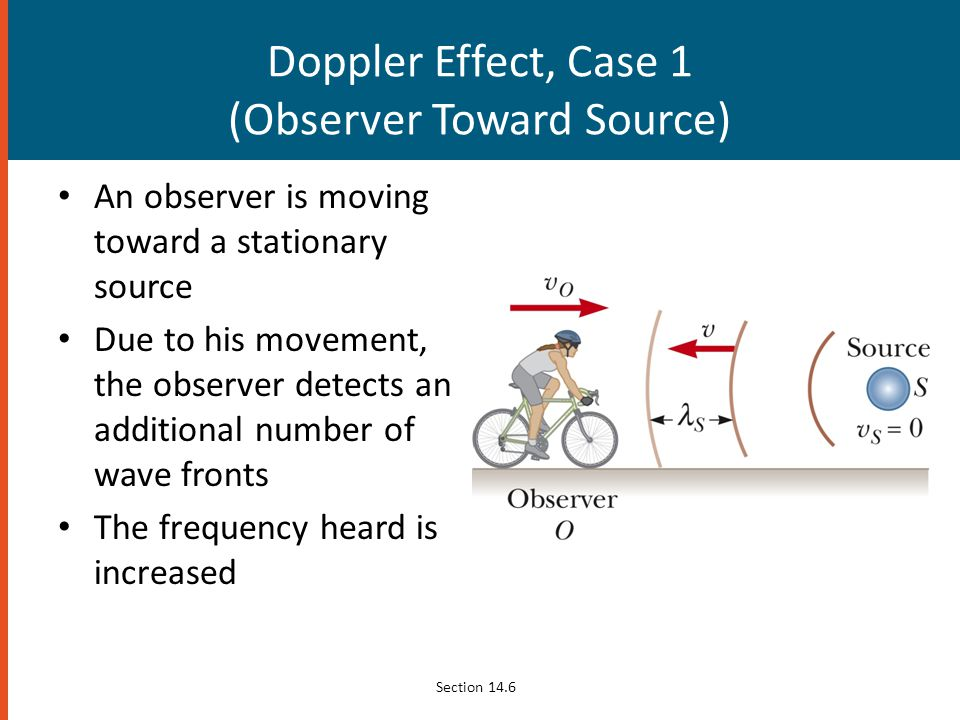 Doppler Effect, Case 1 (Observer Toward Source)