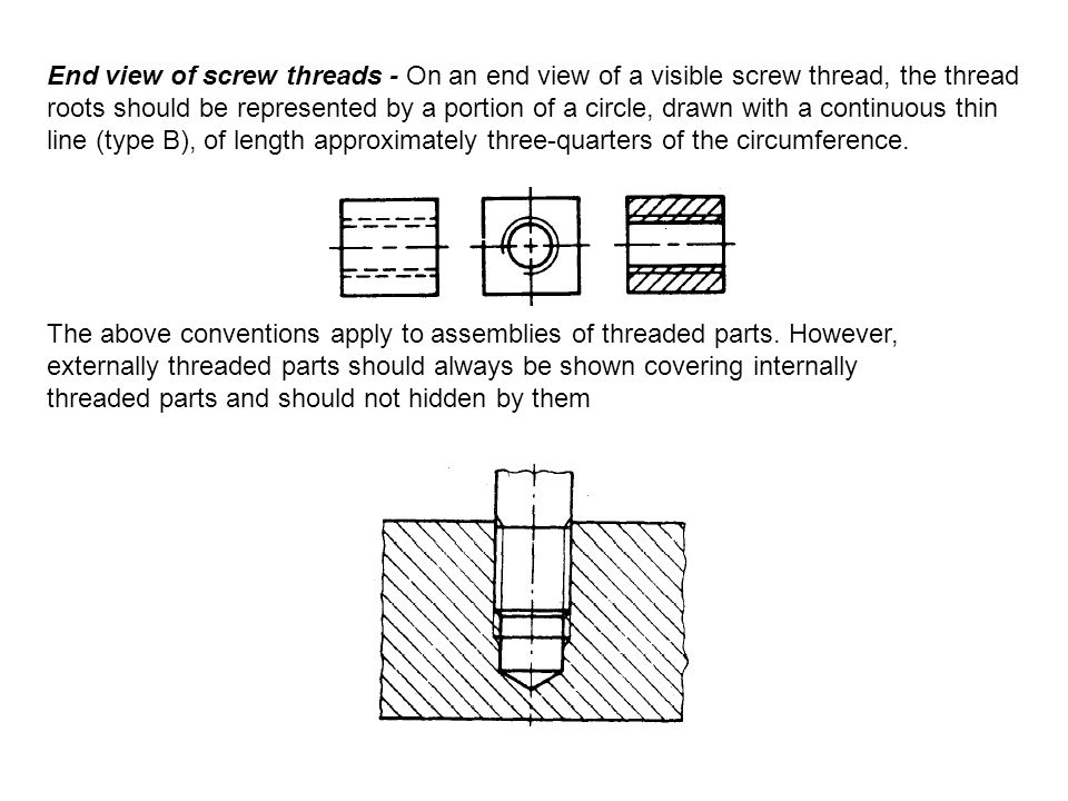 Threads- Terminology in threads- External thread-  - ppt