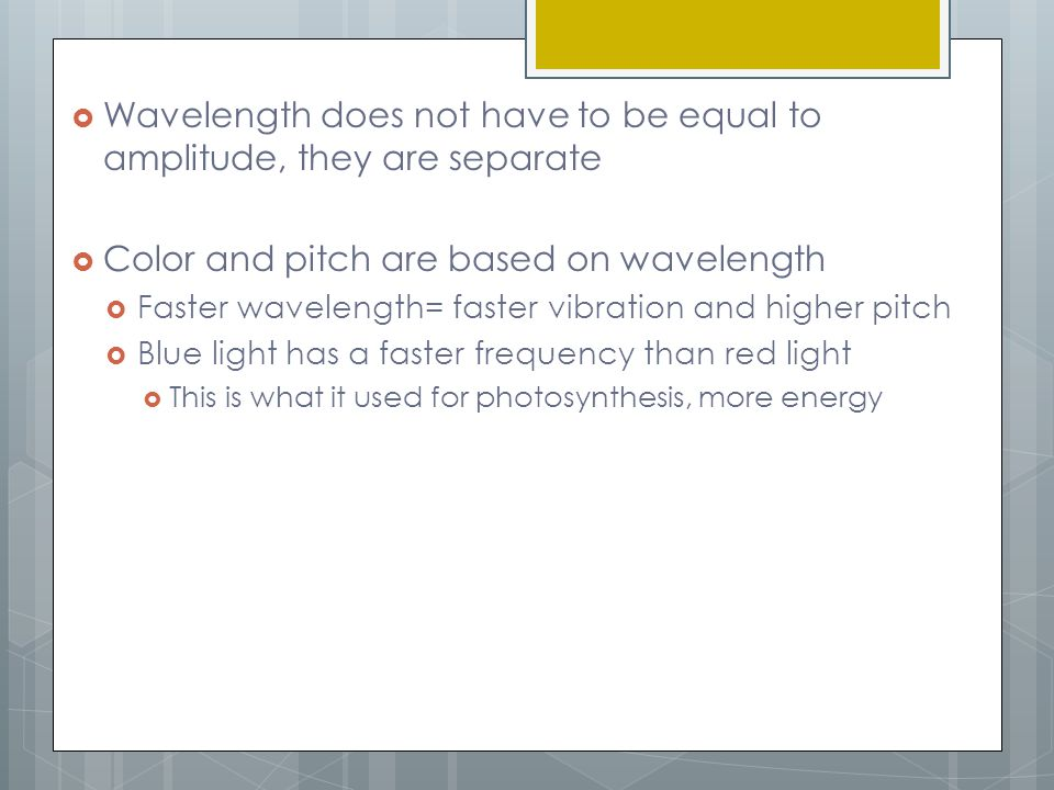 Wavelength does not have to be equal to amplitude, they are separate