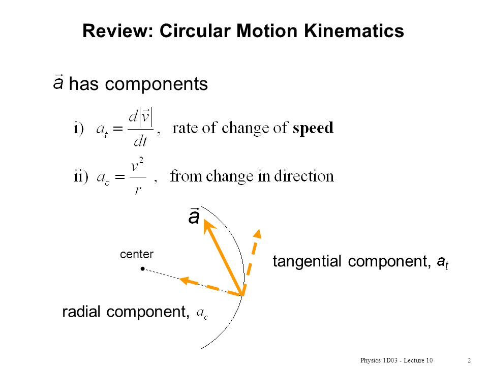 Circular Motion Newton's Second Law And Ppt Video. Circular Motion Newton's Second Law And 2 Review Kinematics. Worksheet. Unit V Worksheet 2 Kinematics Newton S 2nd Law At Mspartners.co