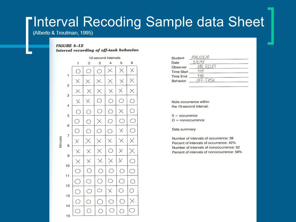time sample data sheet