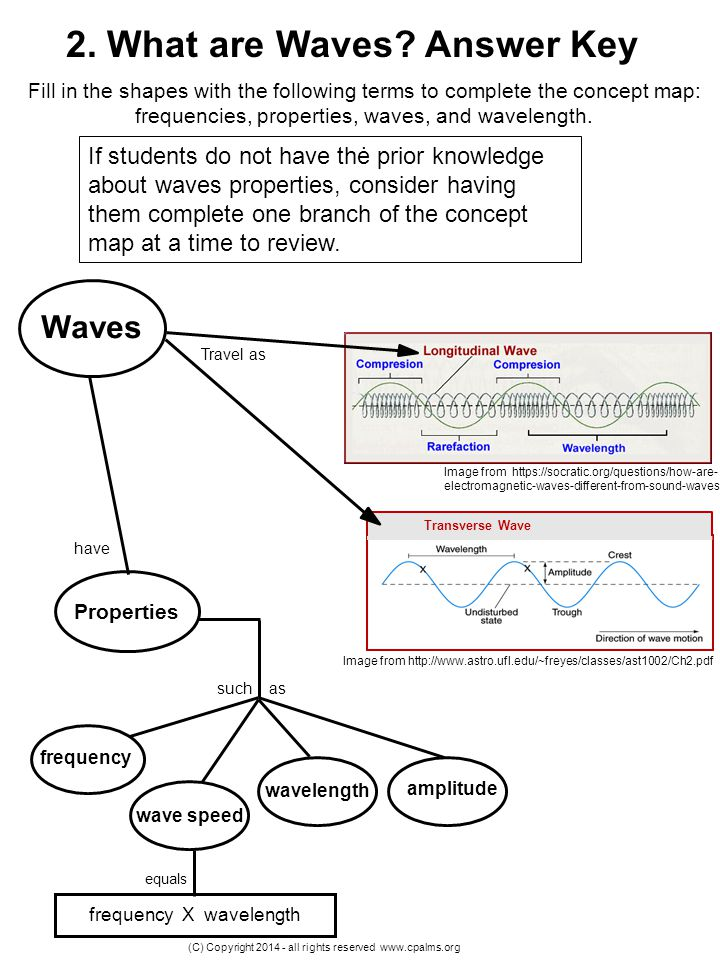 What Are Waves Answer Key Ppt Download
