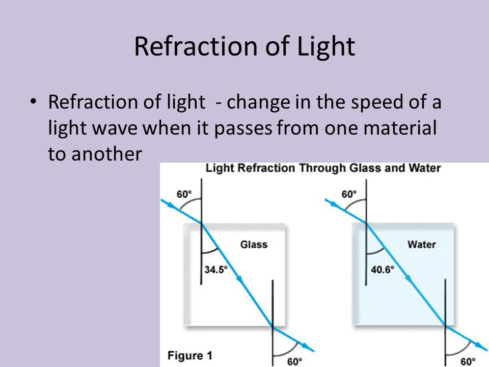 Refraction of Light Refraction of light - change in the speed of a light wave when it passes from one material to another.
