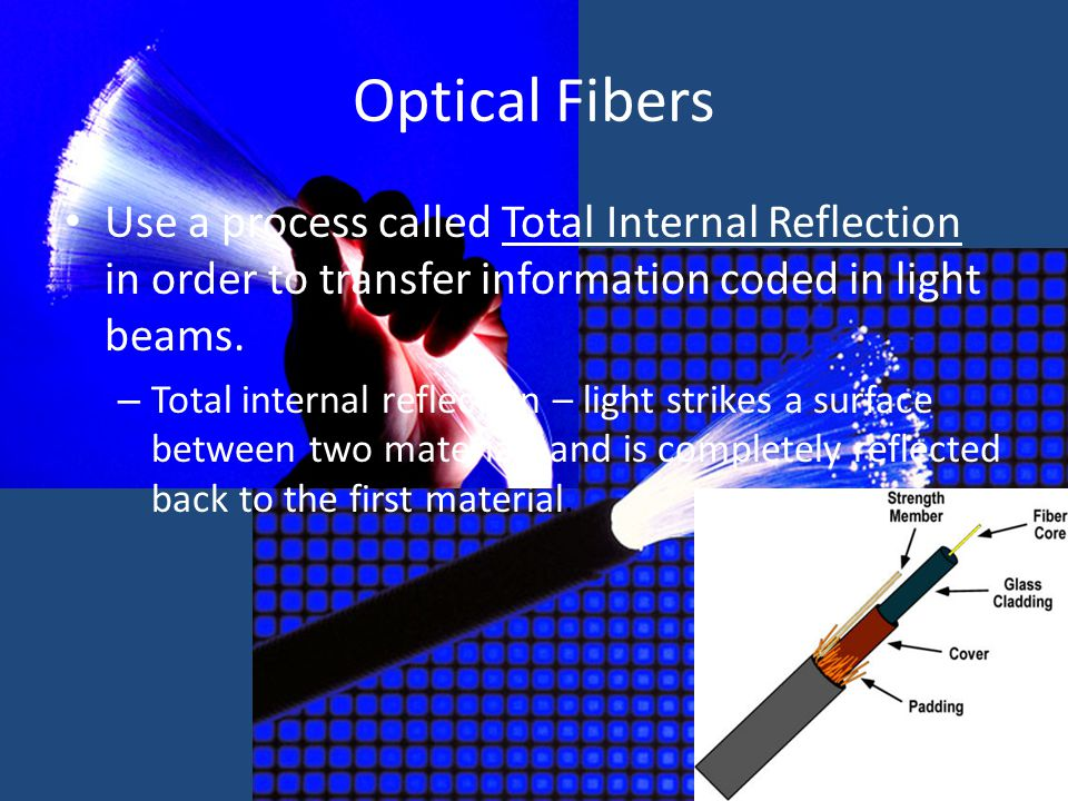 Optical Fibers Use a process called Total Internal Reflection in order to transfer information coded in light beams.