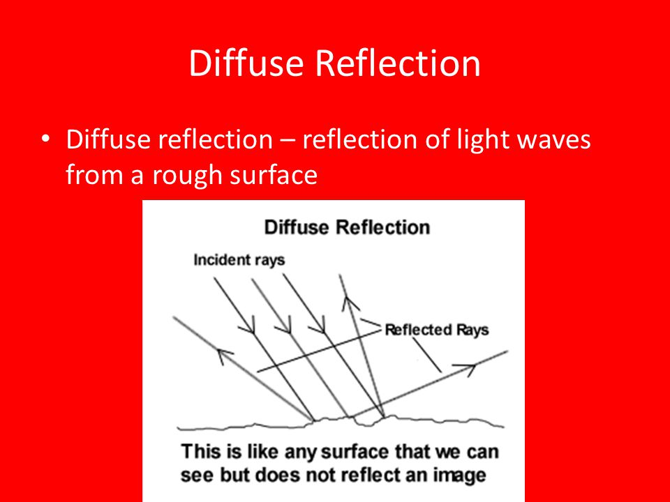 Diffuse Reflection Diffuse reflection – reflection of light waves from a rough surface