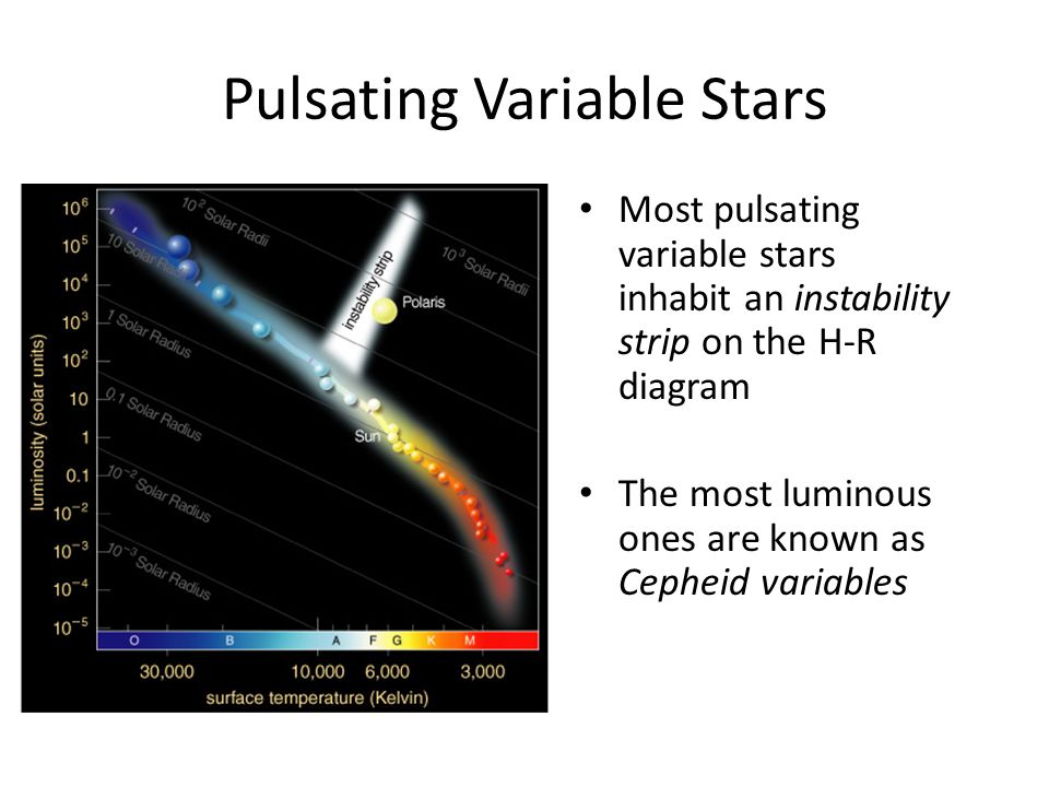 What is a hertzsprung russell diagram ppt video online download pulsating variable stars ccuart Image collections
