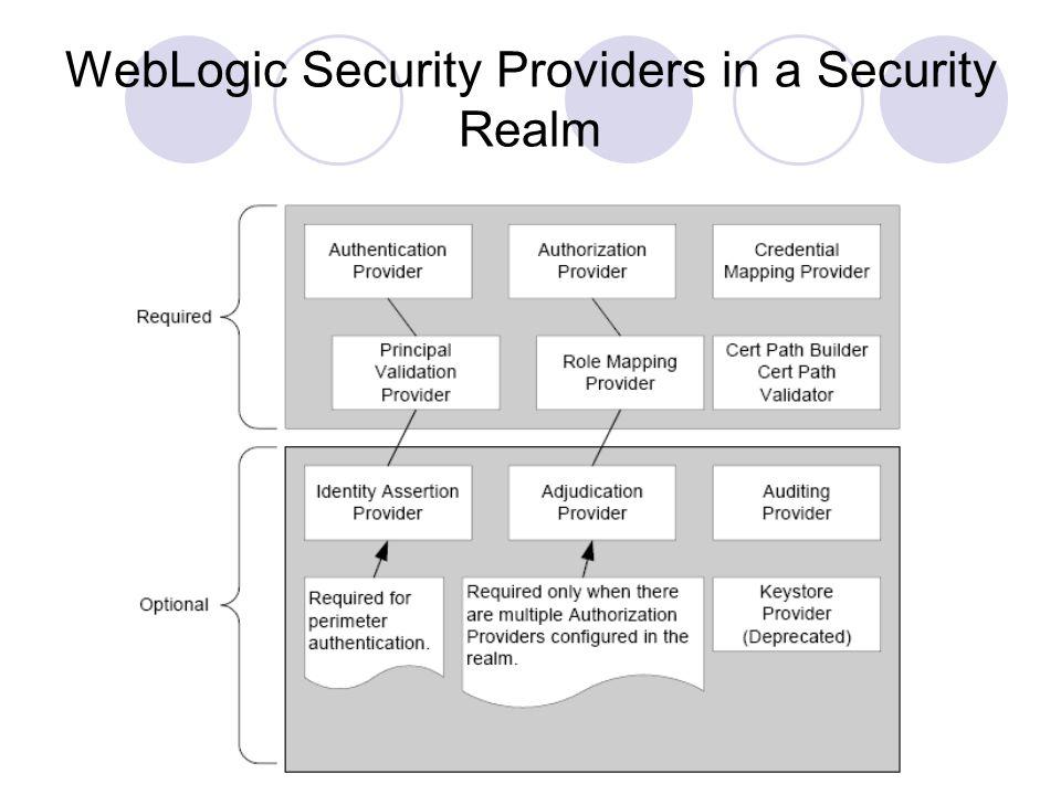 Understanding WebLogic Security - ppt download
