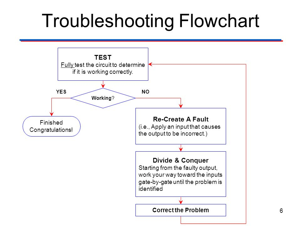 troubleshooting circuits ppt video online downloadElectronic Circuit Troubleshooting #11
