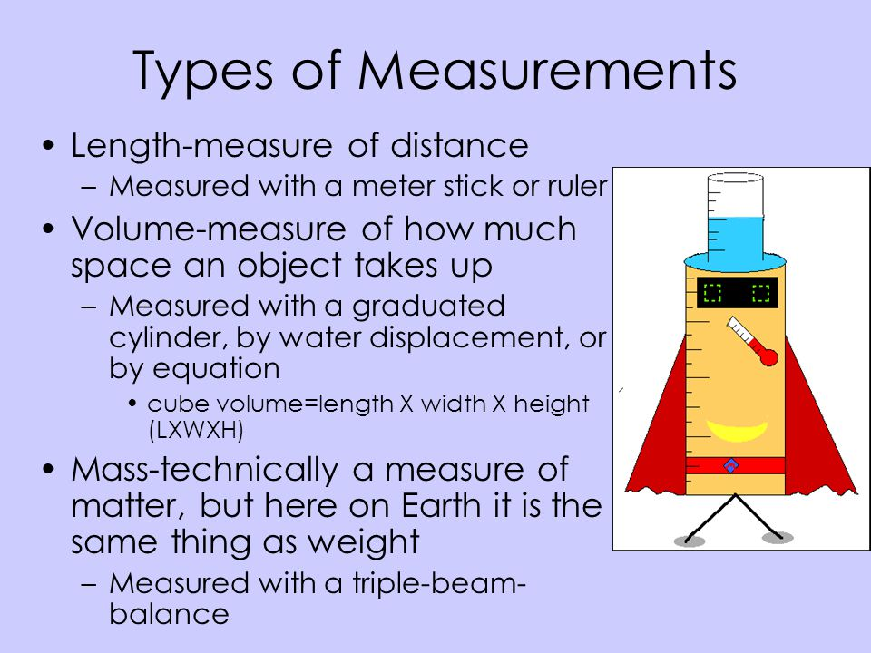 Types of Measurements Length-measure of distance