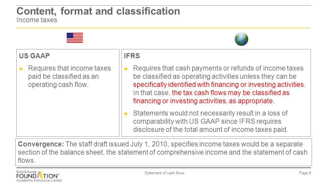 Content, format and classification Income taxes