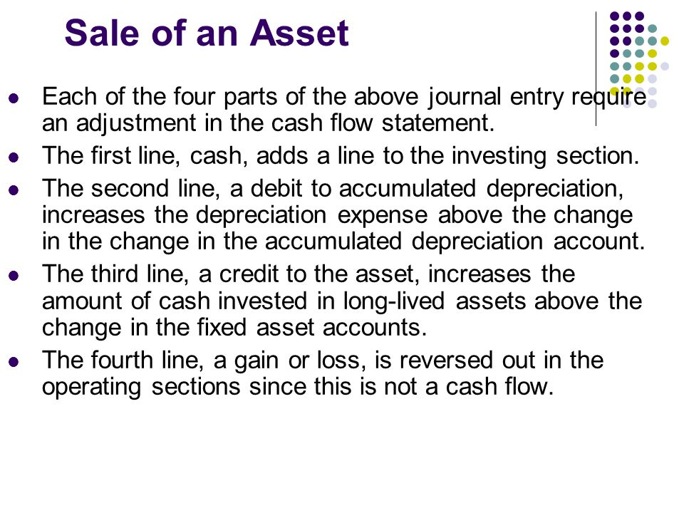 Sale of an Asset Each of the four parts of the above journal entry require an adjustment in the cash flow statement.