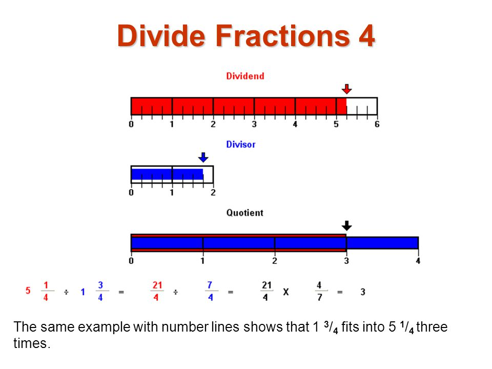 5 Divide Fractions 4 The Same Example With Number Lines Shows That  Fits Into  Three Times