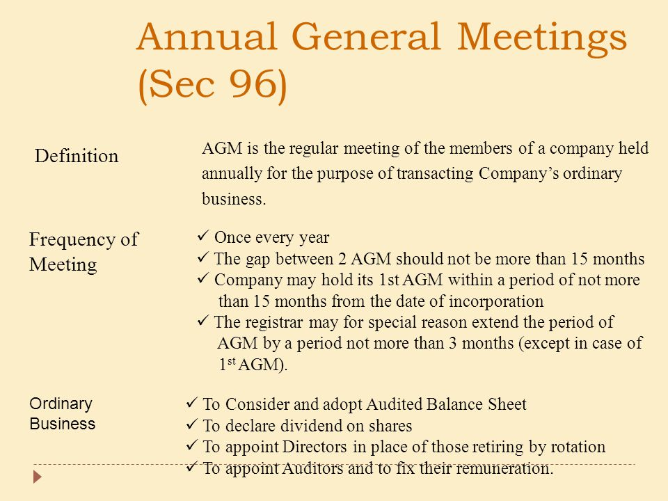 Annual General Meetings (Sec 96)