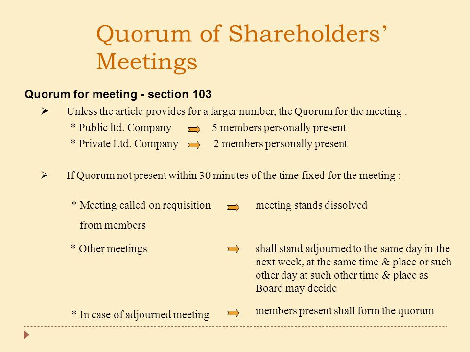 Quorum of Shareholders' Meetings