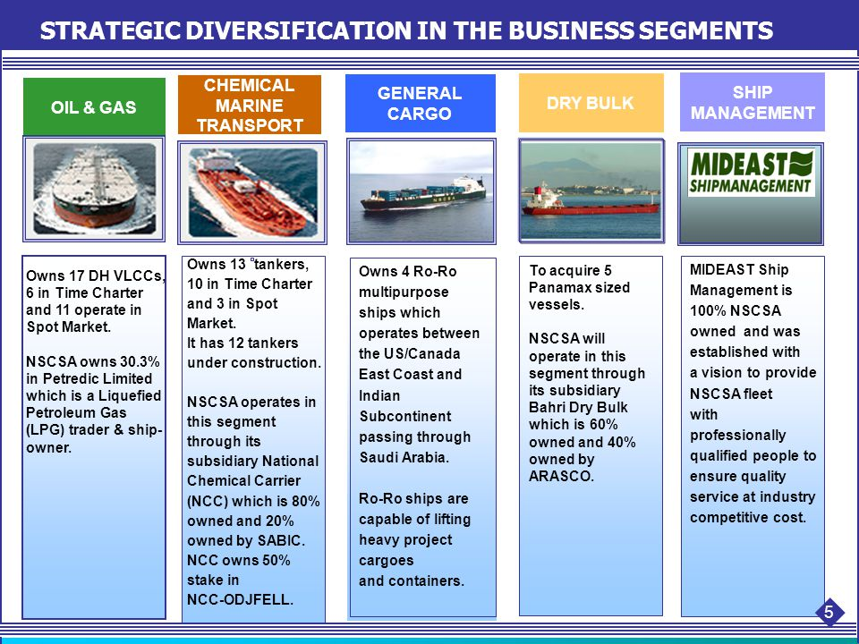 The National Shipping Company of Saudi Arabia (NSCSA) - ppt video
