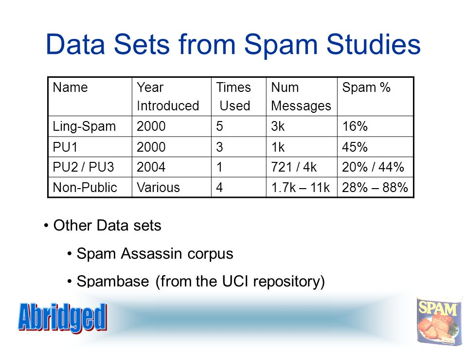Tutorial on Junk Mail Filtering - ppt download