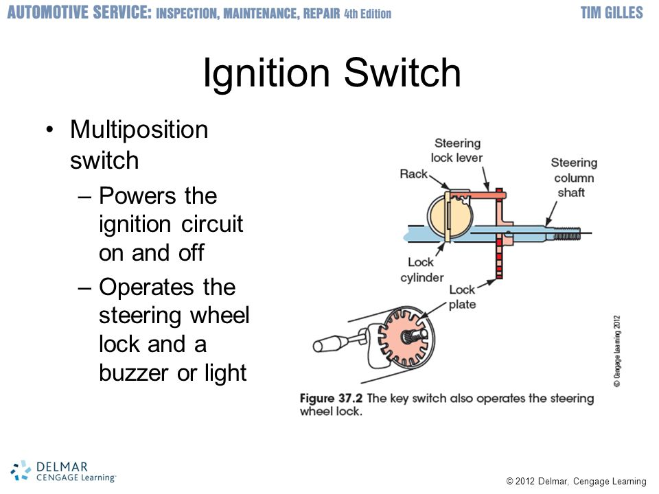 Ignition Switch Multiposition switch