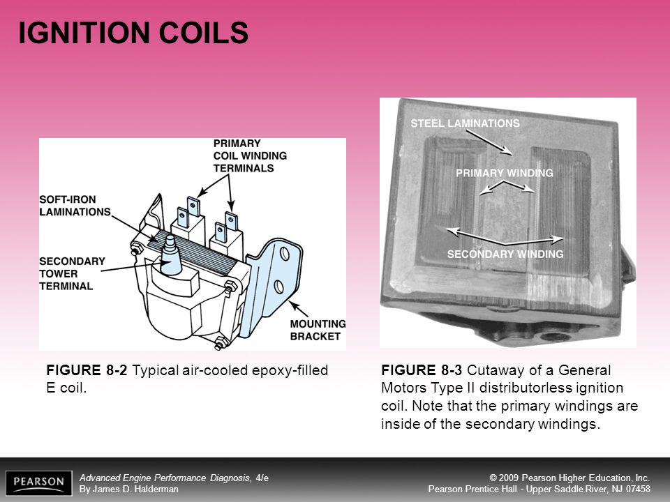 Objectives After Studying Chapter 8 The Reader Will Be Able To. Wiring. 3 8l Engine Diagram Ignition Coil At Scoala.co