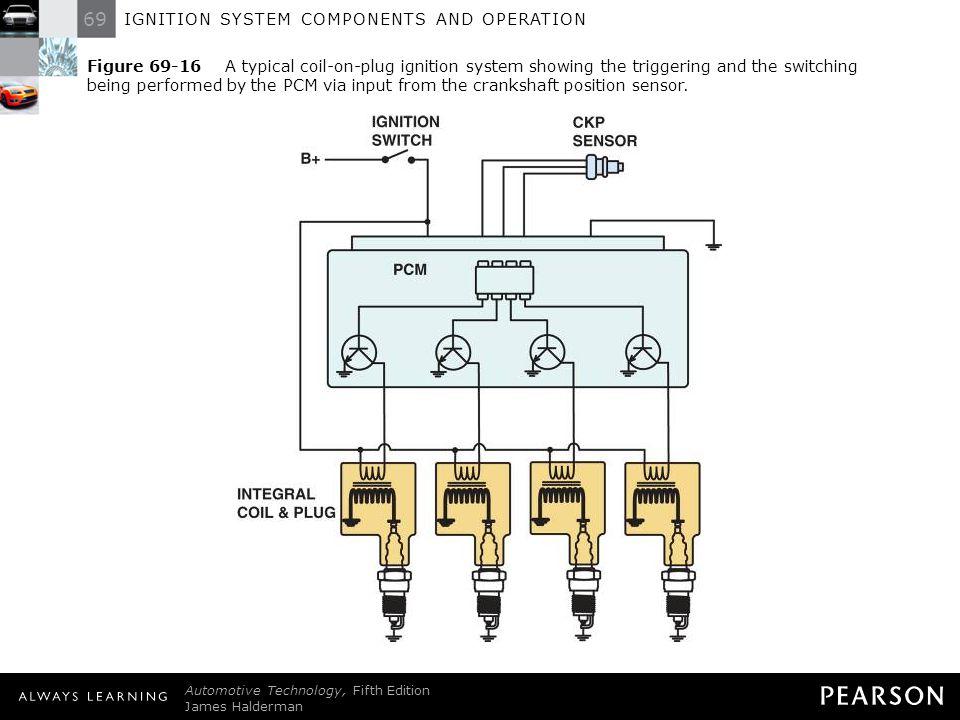 Rj45a Wiring Diagram | Wiring Diagram Technic on input jack parts, electronics wiring diagram, electric guitar input jack diagram, dimensions wiring diagram, stereo phone plug wiring diagram, speaker wiring diagram, jvc tv diagram, subwoofer wiring diagram, audio capacitor wiring diagram, power wiring diagram, volume control wiring diagram, usb port wiring diagram, battery wiring diagram, amp wiring diagram, usb connector wiring diagram, fuse wiring diagram, pots wiring diagram, switches wiring diagram, bridge wiring diagram, cigar box guitar wiring diagram,