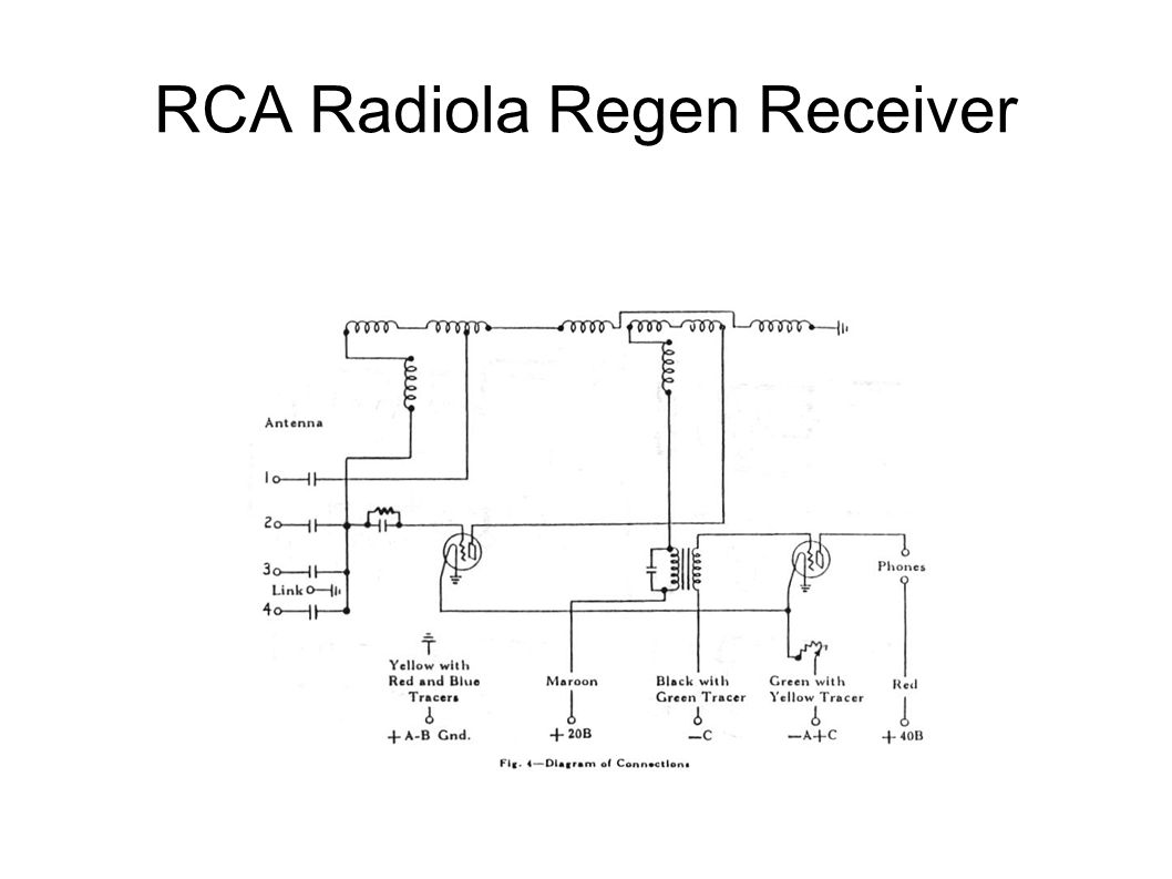 The Era Of Triode Radio Ppt Video Online Download Variableresistorcontrolled Regenerative Receiver Circuit Diagram 38 Rca Radiola Regen