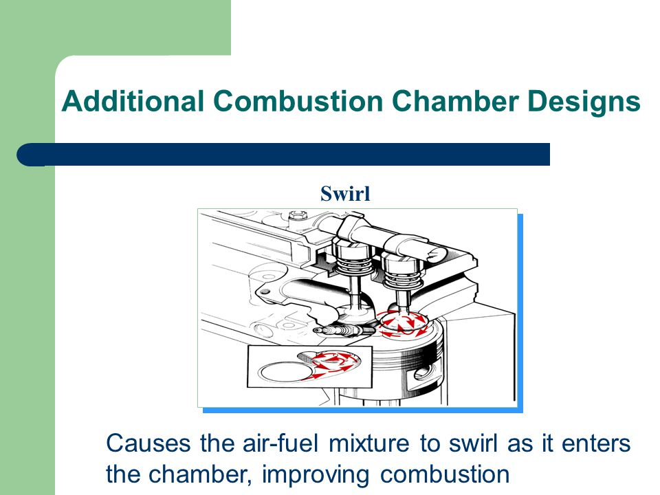 Additional Combustion Chamber Designs