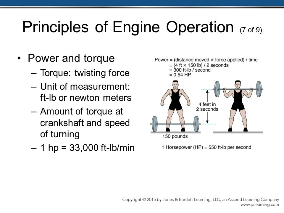 Principles of Engine Operation (7 of 9)