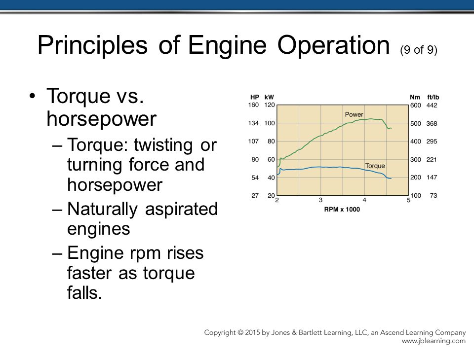 Principles of Engine Operation (9 of 9)