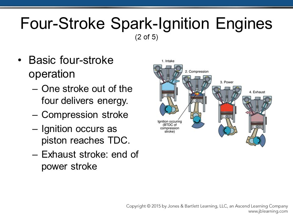 Four-Stroke Spark-Ignition Engines (2 of 5)