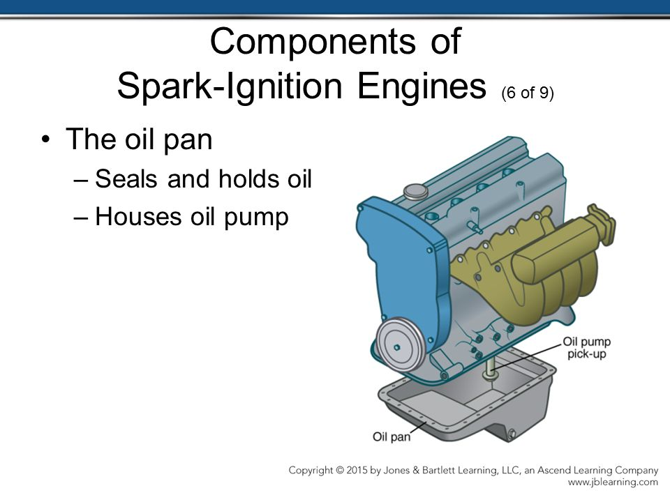 Components of Spark-Ignition Engines (6 of 9)