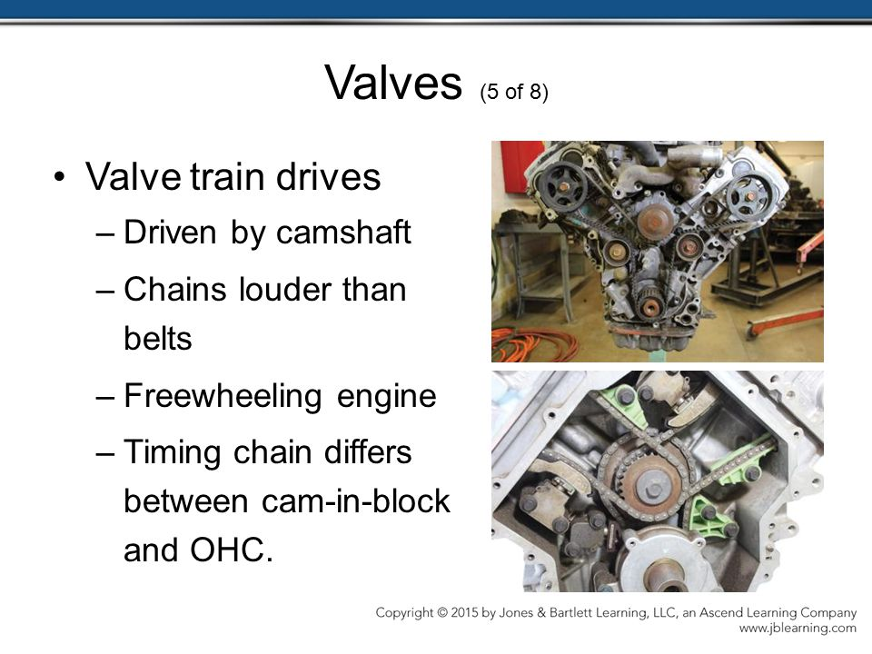 Valves (5 of 8) Valve train drives Driven by camshaft