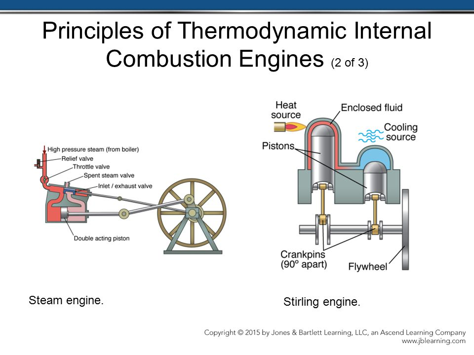 Principles of Thermodynamic Internal Combustion Engines (2 of 3)