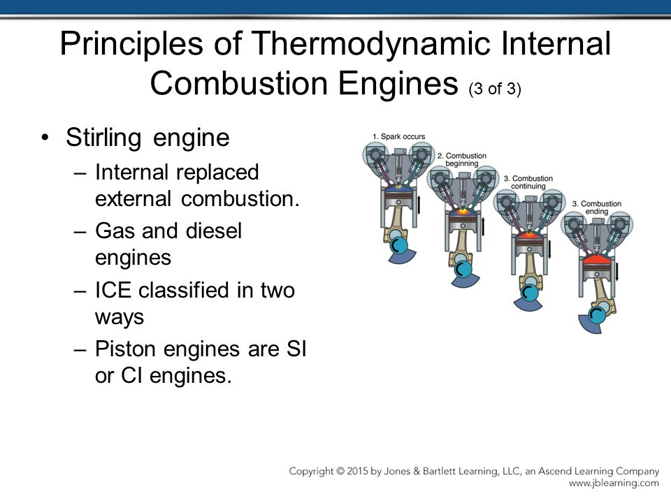 Principles of Thermodynamic Internal Combustion Engines (3 of 3)