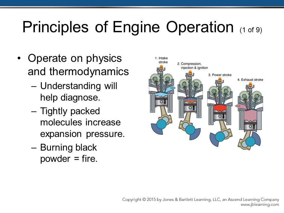 Principles of Engine Operation (1 of 9)