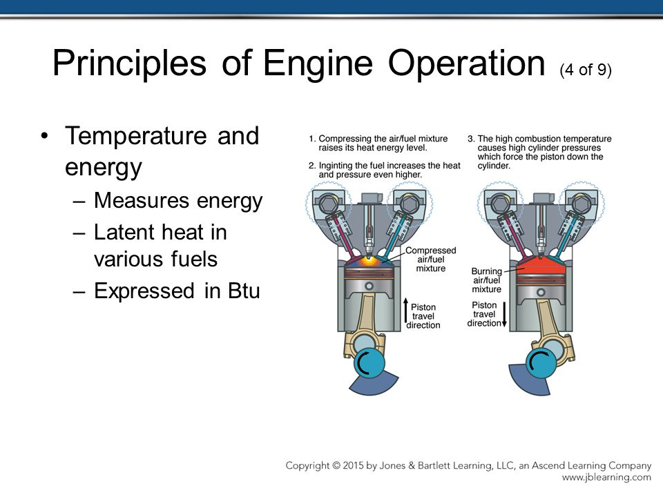 Principles of Engine Operation (4 of 9)