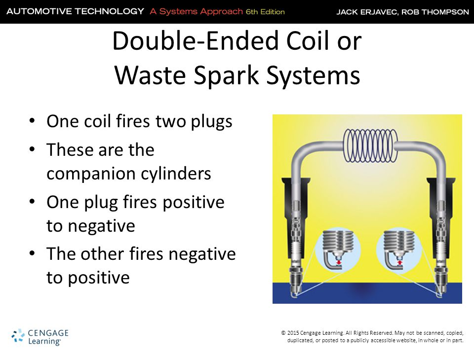 Chapter 26 Ignition Systems  - ppt video online download