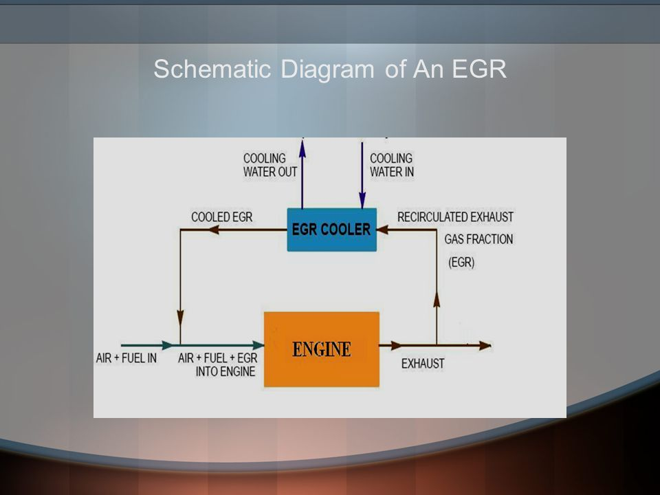 Schematic Diagram of An EGR
