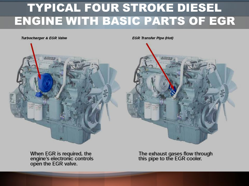 TYPICAL FOUR STROKE DIESEL ENGINE WITH BASIC PARTS OF EGR