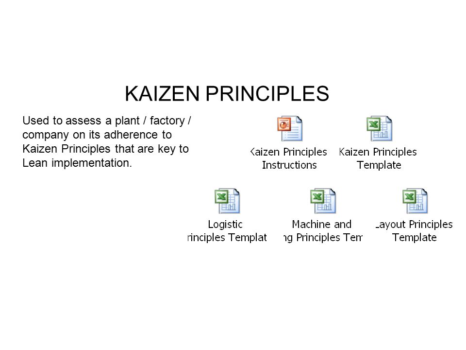 Supplier Development Kaizen Implementation Kit - ppt download
