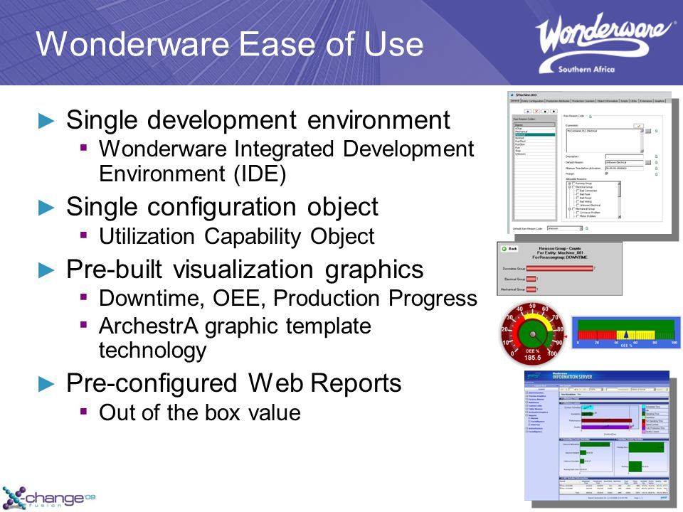 Wonderware Performance Software - ppt download