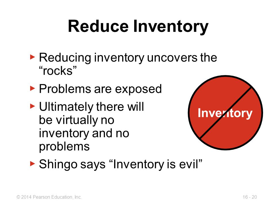 Reduce Inventory Reducing inventory uncovers the rocks