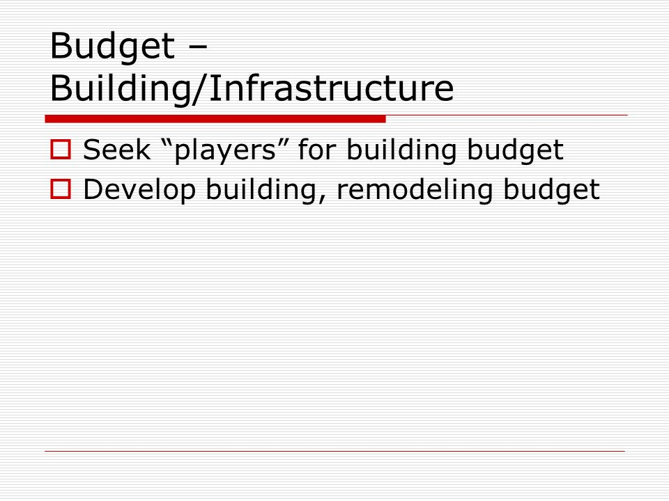 Budget – Building/Infrastructure